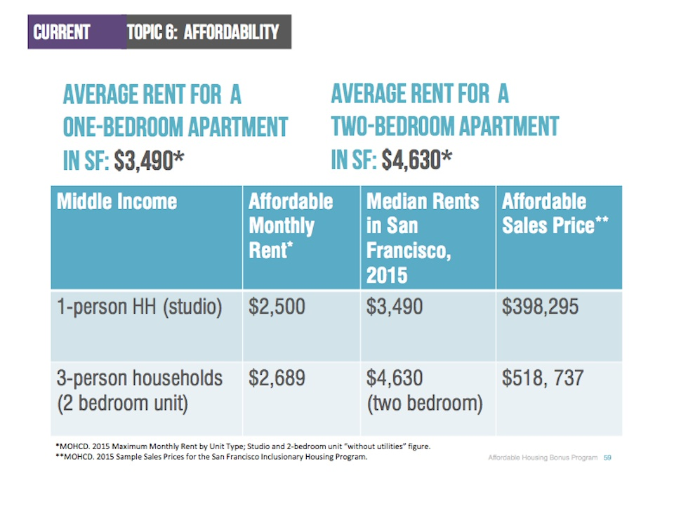 exellent average rent for 2 bedroom apartment interesting