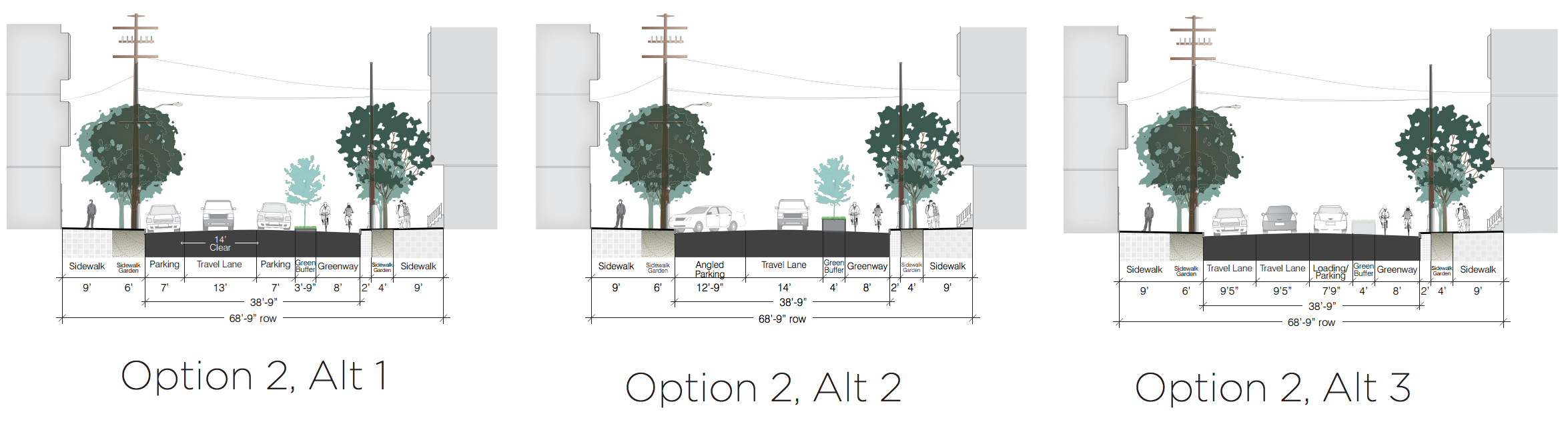 Plan Elevation Section Of Bus Stop : Proposed page street bike connection would link divisadero