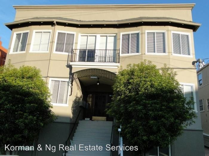 What does $2,400 rent you in Berkeley, today?