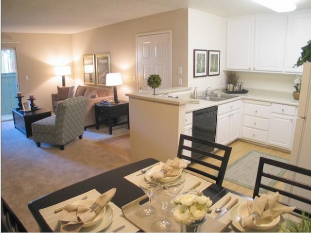 Check Out Todays Cheapest Rentals In Sacramento Hoodline