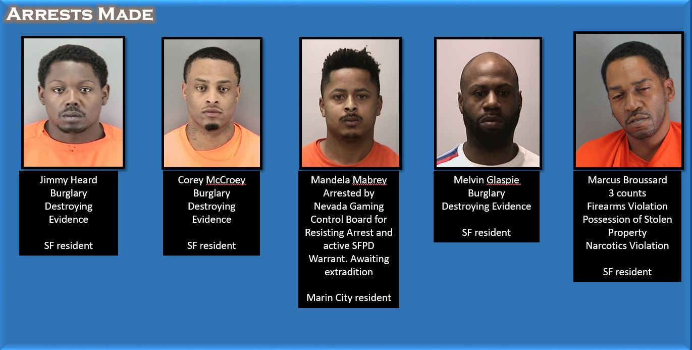 Police Arrest 10 Serial Burglary Suspects | Hoodline