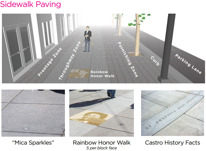 Planning dept updates castro street design additional for Furniture zone sidewalk